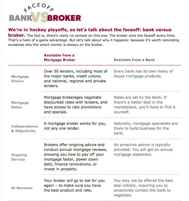 Faceoff_Bank_vs_Broker